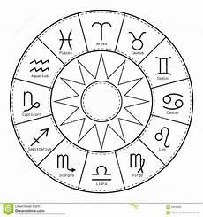 Web De Horoskop - dierenriemtekens rond de zon pictogrammen voor horoscopen