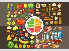 Nutrirsi bene: le buone abitudini per la forma e il
