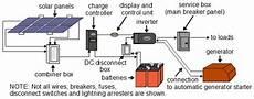 house solar panel wiring wiring diagram of solar power system bookingritzcarlton info