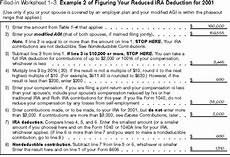 publication 590 individual retirement arrangements iras chapter 1 traditional iras how