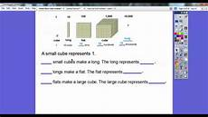 place value relationships 4th grade worksheets 5526 model place value relationship lesson 1 1