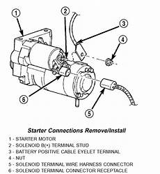 1998 Jeep Wrangler 4 Cyl Wiring Diagram by Jeep Wrangler 2004 Wrangler 6 Cyl Auto Once In A Blue Moon