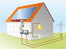 Photovoltaik Solarbranche