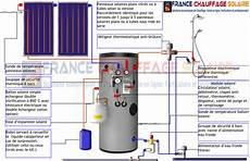 cumulus solaire prix kit chauffe eau solaire individuel 300 litres