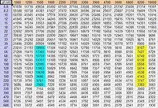 benzinkosten berechnen benzinkosten berechnen maps