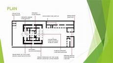 vernacular house plans vernacular architecture of central india