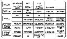 2005 pontiac montana wiring diagram pontiac montana 2003 2005 fuse box diagram auto genius