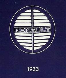 De Herkenbaarheid Renault