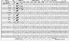 understanding baseball softball scoring