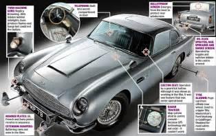 James Bond' Aston Martin From Goldfinger Set To Fetch £4m
