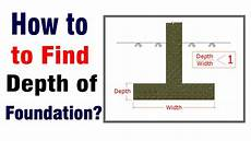 min depth of how to find depth of foundation for house minimum depth