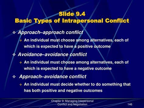 Intra Organizational And Interorganizational