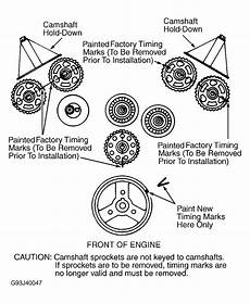 1993 chevy 1500 engine belt diagram 1993 chevrolet lumina serpentine belt routing and timing belt diagrams