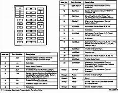 99 ford f250 fuse box diagram fuse identification 1994 f250 7 3 idi diesel forum thedieselstop