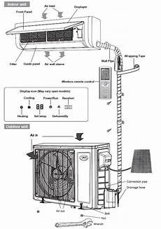 how is solar panel a split ac system installed