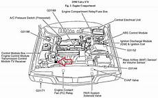 99 volvo s80 wiring diagram 1998 volvo s70 check engine light decoratingspecial
