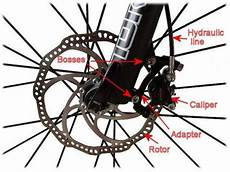 just anatomy of mountain bike parts components
