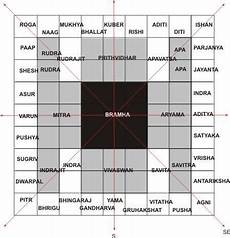 sthapatya veda house plans the vastu purusha mandala space and cosmology in the