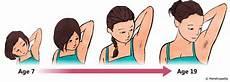 girls pubic hair development changes in girls puberty