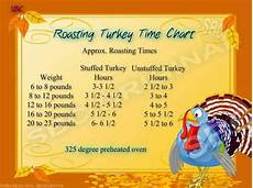 time chart for roasting turkey helpful hints pinterest
