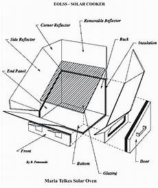 Telkes Solar Cooker Solar Cooking Fandom Powered By Wikia