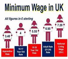2020 minimum wage uk national minimum wage increases drummond laurie