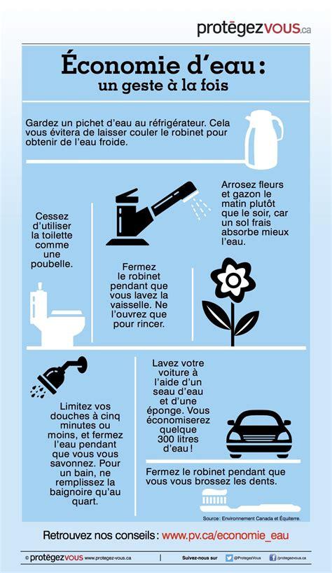 Description De L Environnement