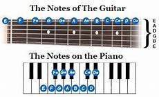 how to play electric guitar songs learn how to play notes on guitar guitar reviews guitar acoustic electric guitar