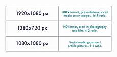 A Guide To Common Aspect Ratios Image Sizes And