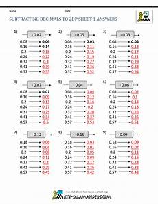 math worksheets decimals subtraction