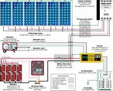 rv solar electric systems information northern arizona
