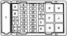 2004 ford e 350 fuse box diagram ford e150 e250 e350 e450 e550 1997 2008 fuse diagram