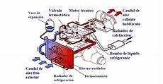 funcionamiento de un circuito de calefaccion los mejores tecnicos todo sobre refrigeracion