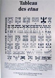 tatouage polynesien signification tatouage polyn 233 sien histoire symbolique et motifs des