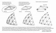 icodome geod 228 tischer kuppelbau als wohnhaus atelier kookaa