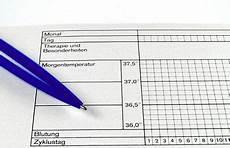 fruchtbare tage berechnen mit regelkalender und anderen