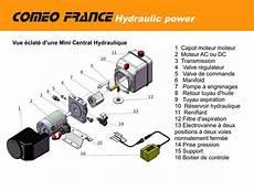 verin electrique 12v effet mini central hydraulique 12v 24v 220v 380v groupe