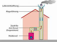 brennwerttherme abgasfuhrung