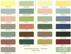 different shades and chromatic ranges of paint colour chart home blog