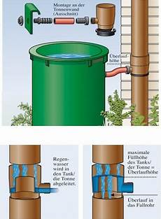 Regenwasser Sammeln Montage An Der Tonnenwand Mit
