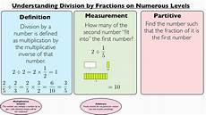 measurement division worksheets 1409 division by fractions