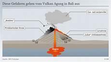 Vulkan Auf Bali Tausende D 252 Rfen Nach Hause Zur 252 Ck
