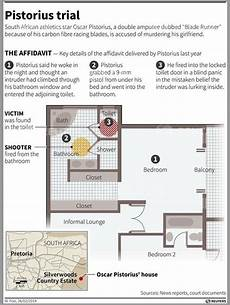 oscar pistorius house plan oscar pistorius trial live stream where to watch live on