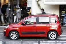 Fiat Panda 2012 Einf 252 Hrungspreis Autobild De
