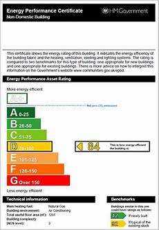 Energy Performance Certificates Etp Property Consultants