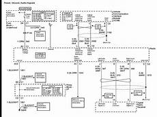 2007 chevy avalanche stereo wiring diagram wiring