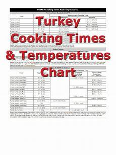 turkey cooking times recipes in 2019 turkey cooking