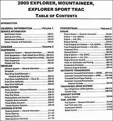 car repair manuals online pdf 2009 ford explorer sport trac spare parts catalogs 2009 ford explorer sport trac owners manual download 2005 ford explorer sport trac factory