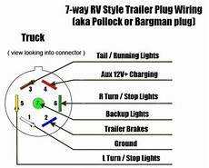 Does The Tow Package Charge A Cing Trailer Battery