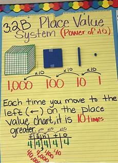 place value relationships 4th grade worksheets 5526 jacquelyn kennedy on math anchor charts teaching math fourth grade math